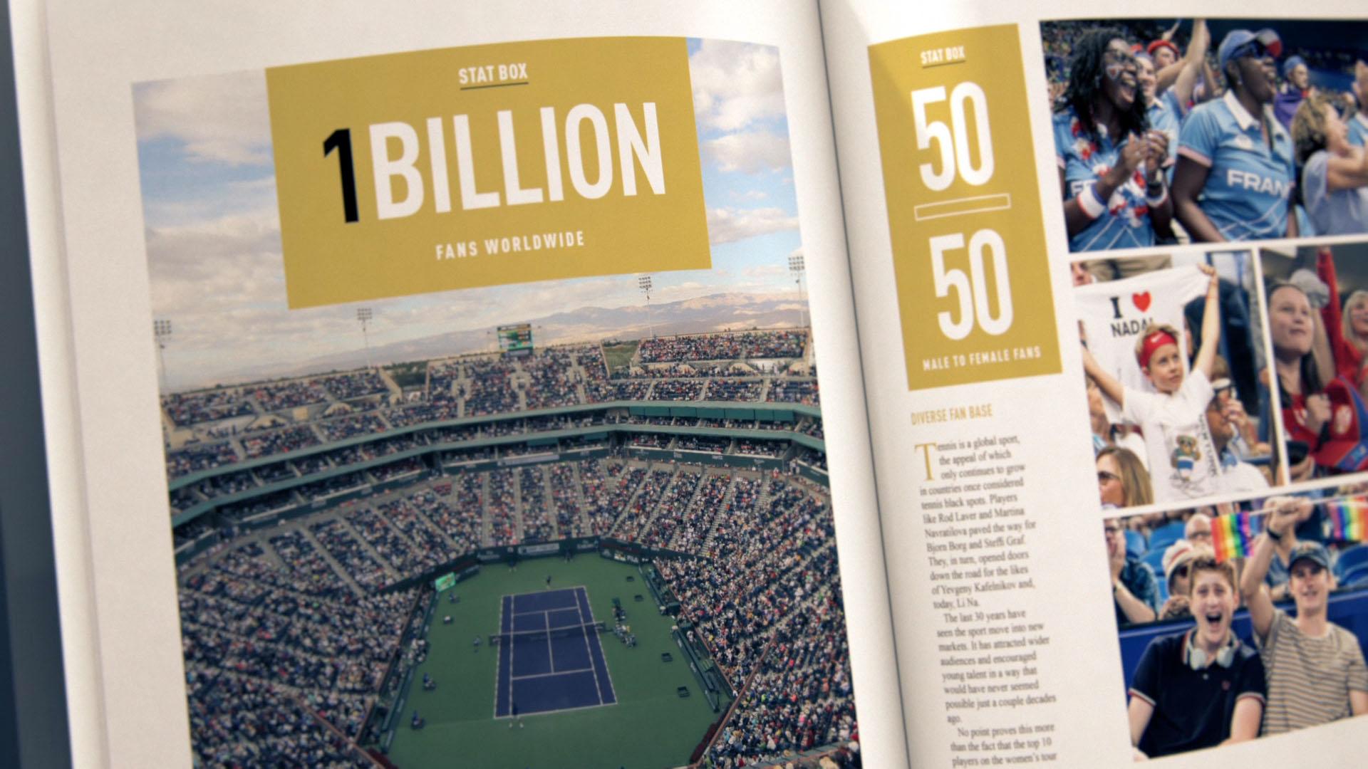Associated Tennis Professionals